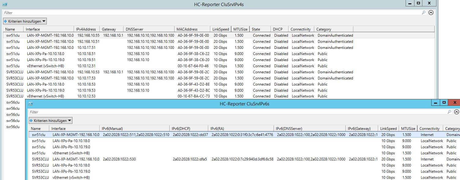 Cluster Server Networks