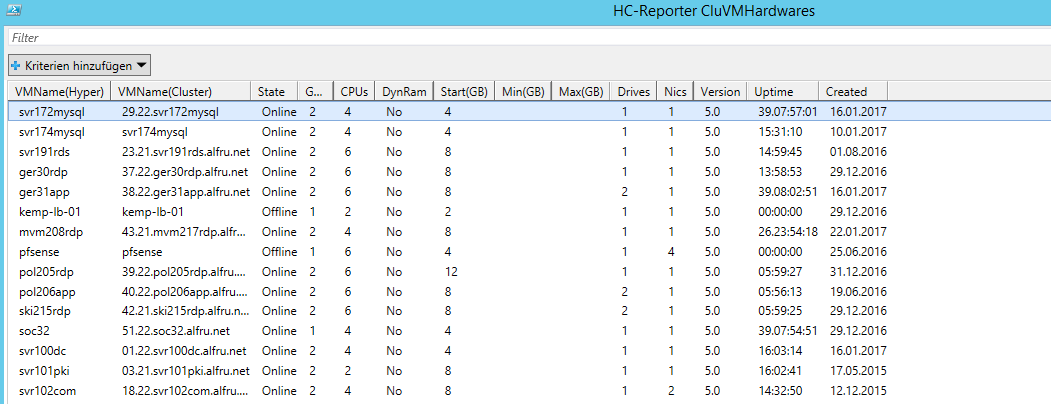 Cluster VM Hardware Configuration