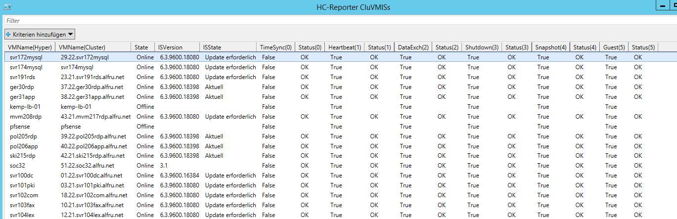 Cluster VM Integration Services