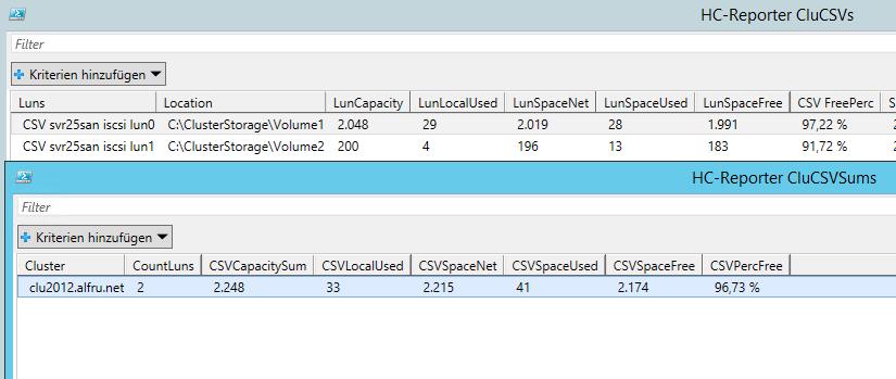 Prov.Check Cluster Volume CSV