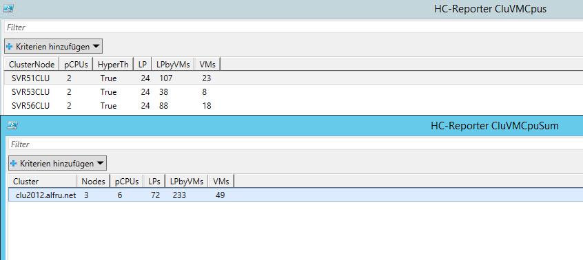 Prov.Check VM-Processors in Cluster
