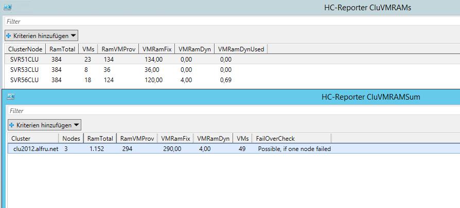 Prov.Check VM-RAM in Cluster
